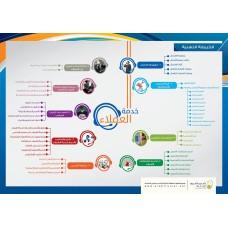 خريطة خدمة العملاء